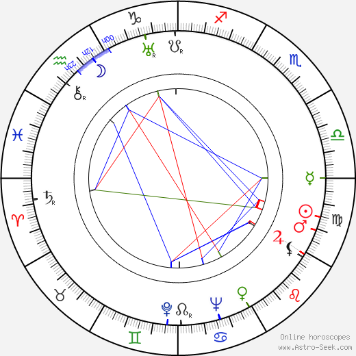 Merna Kennedy birth chart, Merna Kennedy astro natal horoscope, astrology