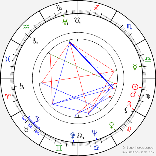 Nobuo Nakamura astro natal birth chart, Nobuo Nakamura horoscope, astrology