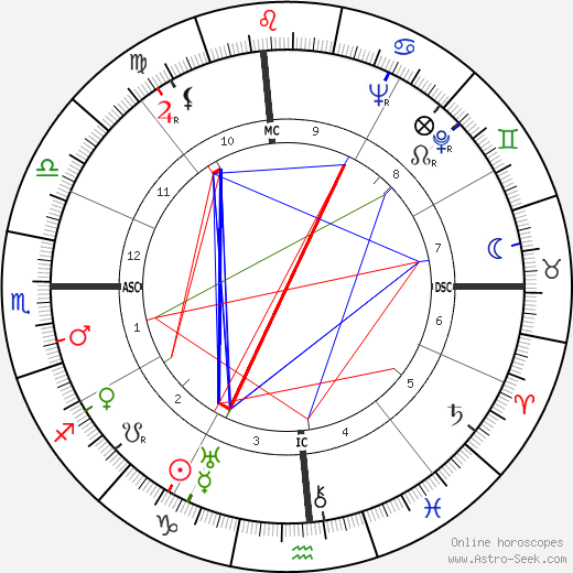 Barry Goldwater astro natal birth chart, Barry Goldwater horoscope, astrology