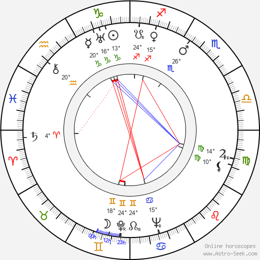 Cilly Aussem birth chart, biography, wikipedia 2018, 2019