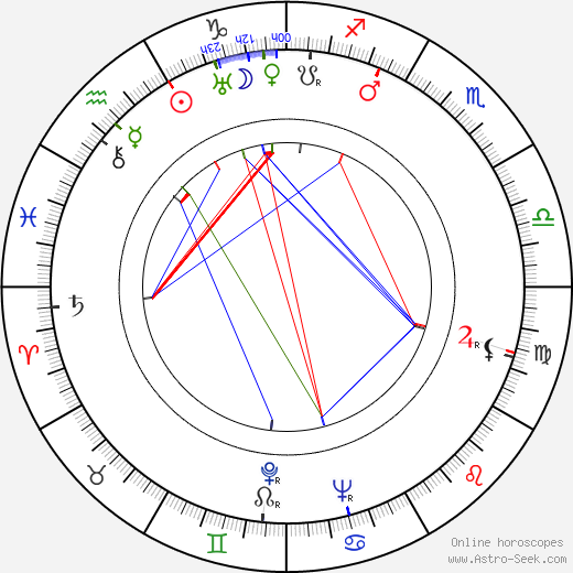 Erik Karma tema natale, oroscopo, Erik Karma oroscopi gratuiti, astrologia