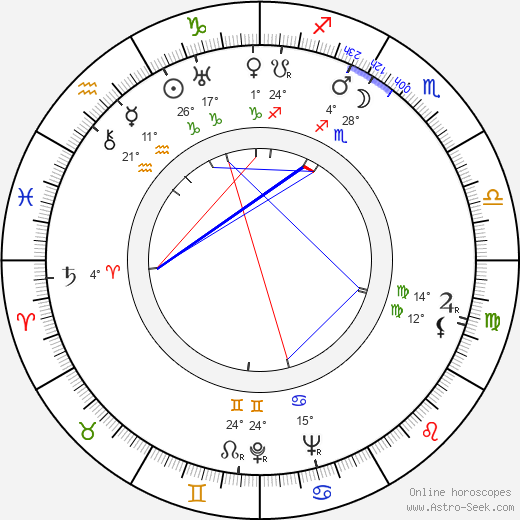 Fred Liewehr birth chart, biography, wikipedia 2018, 2019