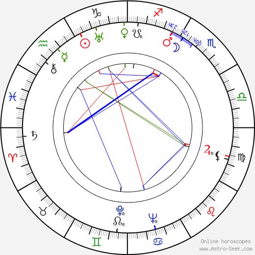 Freddie Frinton astro natal birth chart, Freddie Frinton horoscope, astrology