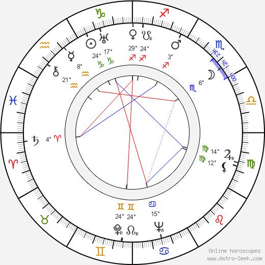 Gene Krupa birth chart, biography, wikipedia 2019, 2020