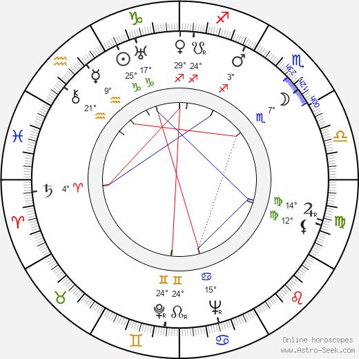 Gloria Grafton birth chart, biography, wikipedia 2020, 2021