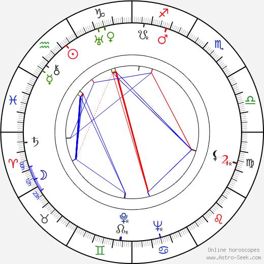 Lester Novros tema natale, oroscopo, Lester Novros oroscopi gratuiti, astrologia
