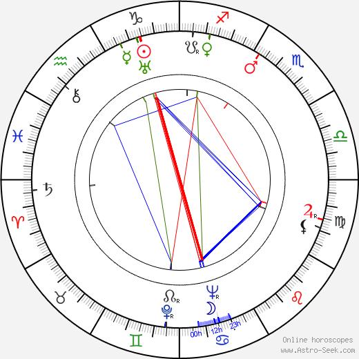Martin Jente astro natal birth chart, Martin Jente horoscope, astrology
