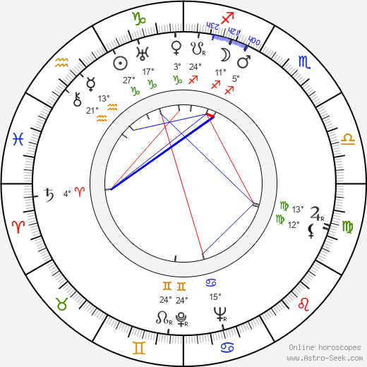 Oskar Davico birth chart, biography, wikipedia 2019, 2020