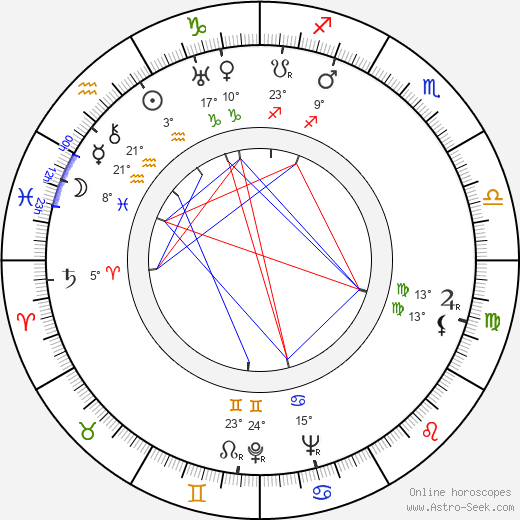 Viktoria von Ballasko birth chart, biography, wikipedia 2019, 2020