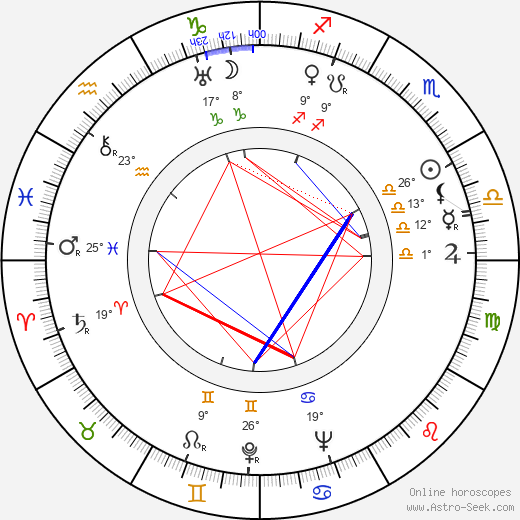 Carla Laemmle birth chart, biography, wikipedia 2019, 2020