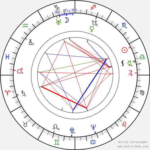 Карла Леммле Carla Laemmle день рождения гороскоп, Carla Laemmle Натальная карта онлайн