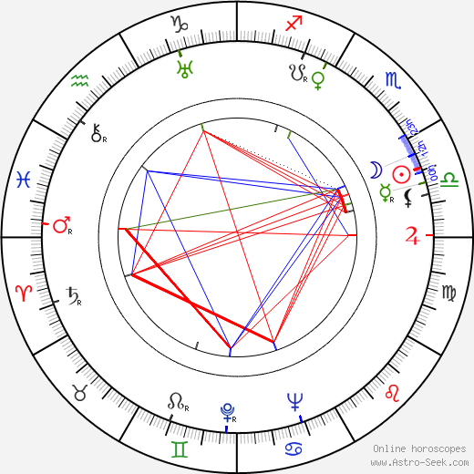 Dorothy Kingsley astro natal birth chart, Dorothy Kingsley horoscope, astrology