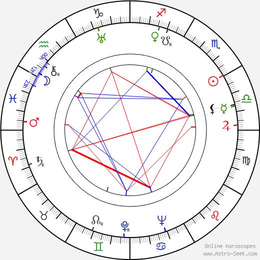 Elisabeth Frisk tema natale, oroscopo, Elisabeth Frisk oroscopi gratuiti, astrologia