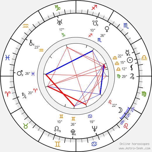 Martin Flörchinger birth chart, biography, wikipedia 2018, 2019