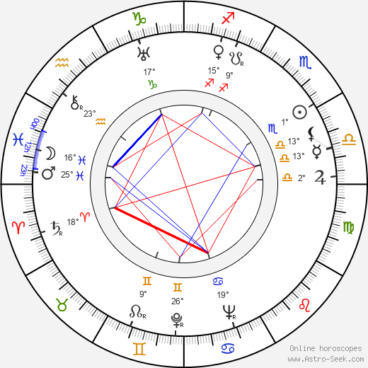 Whit Bissell birth chart, biography, wikipedia 2019, 2020