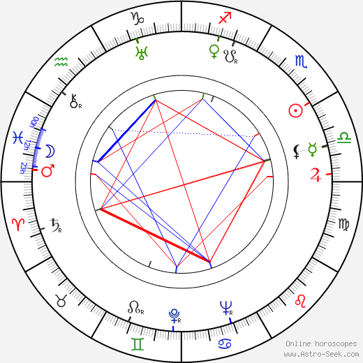 Whit Bissell astro natal birth chart, Whit Bissell horoscope, astrology