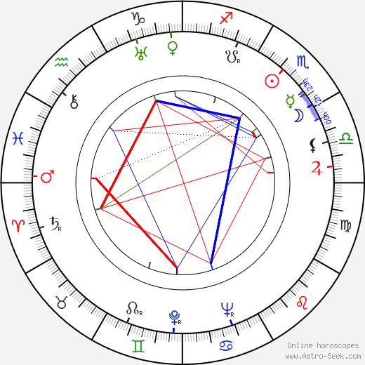 Barry Delmaine день рождения гороскоп, Barry Delmaine Натальная карта онлайн