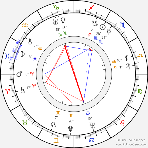 Charles Frend birth chart, biography, wikipedia 2018, 2019