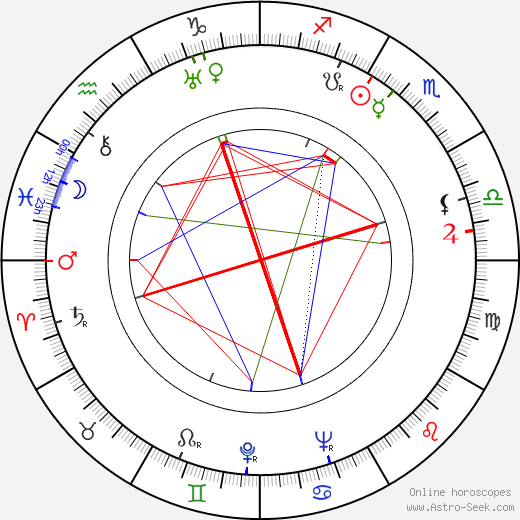 Charles Frend astro natal birth chart, Charles Frend horoscope, astrology