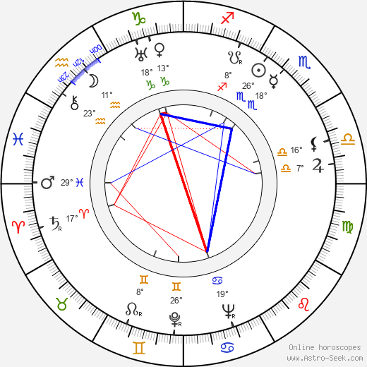 Griffith Jones birth chart, biography, wikipedia 2019, 2020