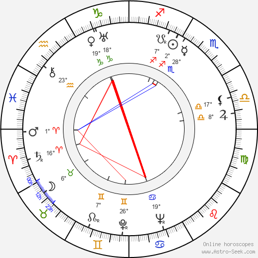 Imad Hamdi birth chart, biography, wikipedia 2019, 2020