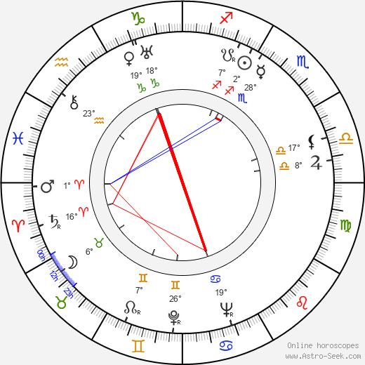 Miroslav Homola birth chart, biography, wikipedia 2018, 2019