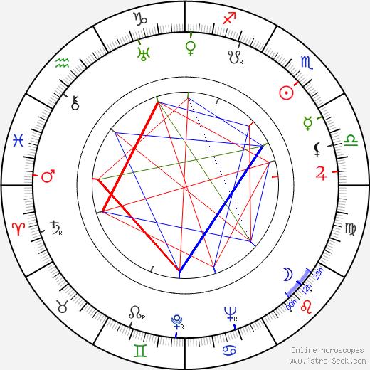 Pierre Repp tema natale, oroscopo, Pierre Repp oroscopi gratuiti, astrologia