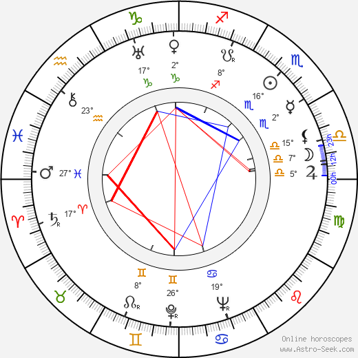 Robert Douglas birth chart, biography, wikipedia 2019, 2020