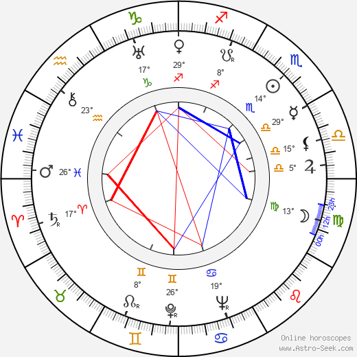 Sadao Yamanaka birth chart, biography, wikipedia 2018, 2019