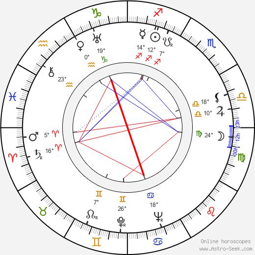 David Fresco birth chart, biography, wikipedia 2019, 2020