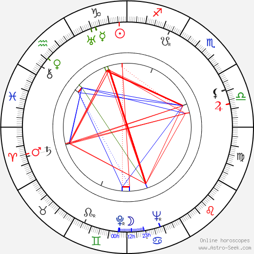 Don Patterson astro natal birth chart, Don Patterson horoscope, astrology