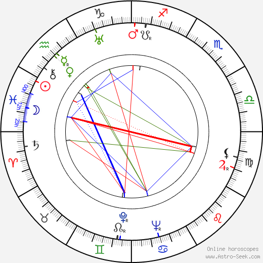 Aleksandra Snezhko-Blotskaya tema natale, oroscopo, Aleksandra Snezhko-Blotskaya oroscopi gratuiti, astrologia