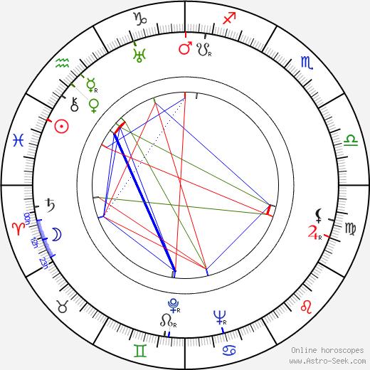 Anthony Ross birth chart, Anthony Ross astro natal horoscope, astrology