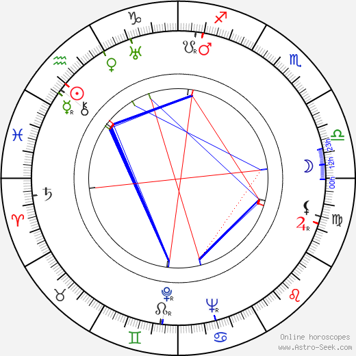 Heather Angel tema natale, oroscopo, Heather Angel oroscopi gratuiti, astrologia