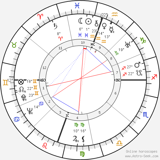 Josephine Stevens birth chart, biography, wikipedia 2019, 2020