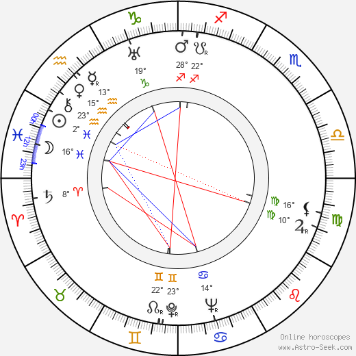 Kovács György birth chart, biography, wikipedia 2019, 2020