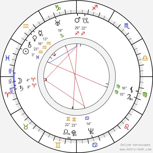 Lícia Magna birth chart, biography, wikipedia 2019, 2020