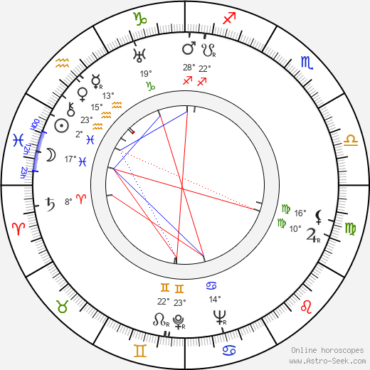 Matti Aulos birth chart, biography, wikipedia 2019, 2020