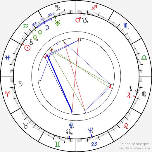 Matti Järvinen birth chart, Matti Järvinen astro natal horoscope, astrology