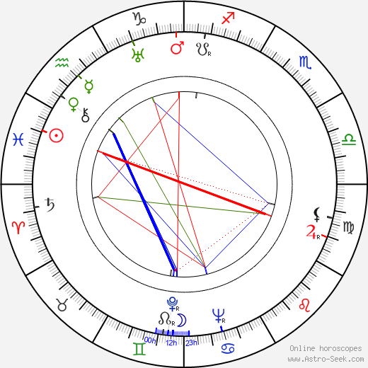 Olan Soule birth chart, Olan Soule astro natal horoscope, astrology