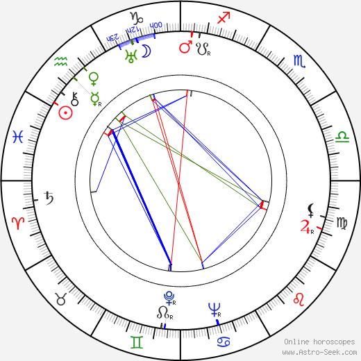 Viktor Staal tema natale, oroscopo, Viktor Staal oroscopi gratuiti, astrologia