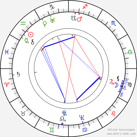 Wilhelm Freddie birth chart, Wilhelm Freddie astro natal horoscope, astrology