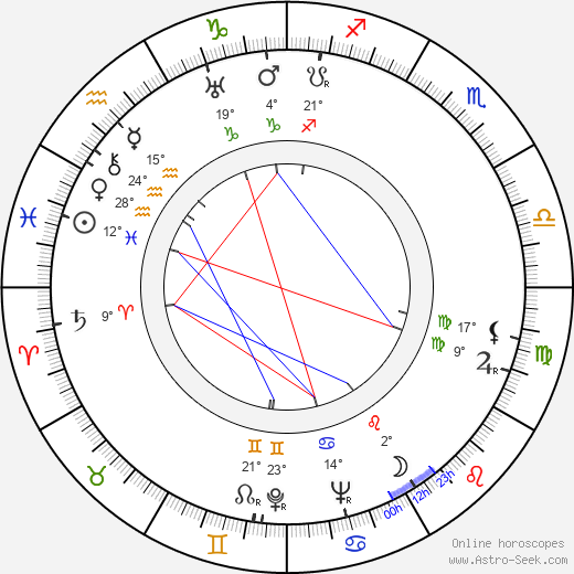 Albert Michel birth chart, biography, wikipedia 2018, 2019