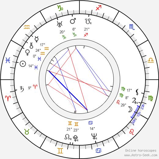 Bob Woodward birth chart, biography, wikipedia 2019, 2020