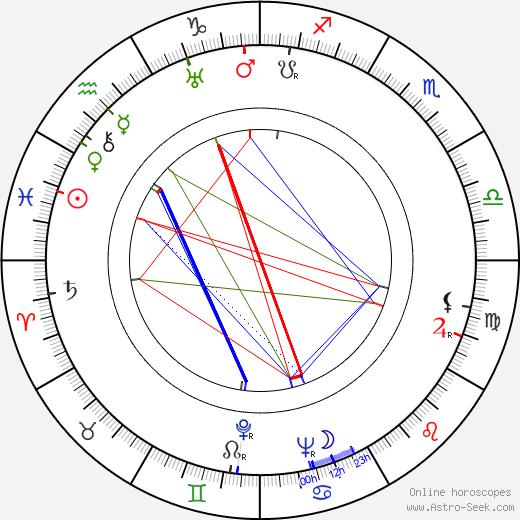 Dante Maggio astro natal birth chart, Dante Maggio horoscope, astrology