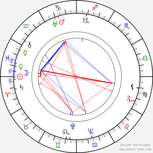 Elizabeth Reinhardt astro natal birth chart, Elizabeth Reinhardt horoscope, astrology