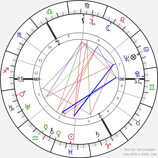 Emilien Amaury tema natale, oroscopo, Emilien Amaury oroscopi gratuiti, astrologia