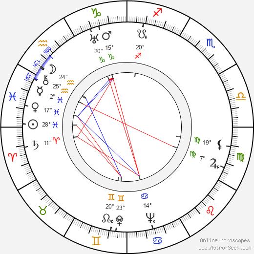 George Moon birth chart, biography, wikipedia 2020, 2021
