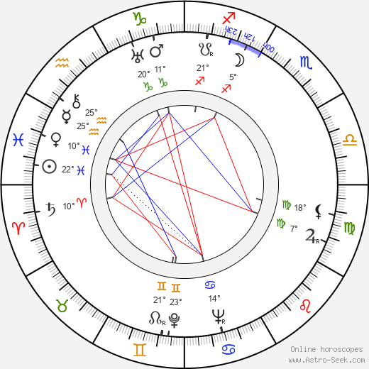 Herbert Kline birth chart, biography, wikipedia 2017, 2018