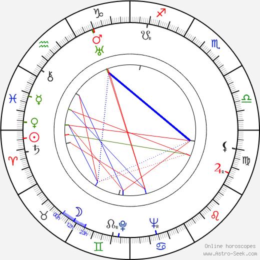 Jay Blackton birth chart, Jay Blackton astro natal horoscope, astrology